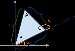 xy座標, rt座標, uv座標の図