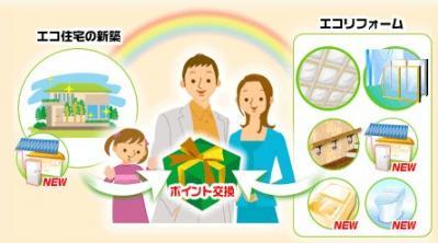 住宅エコポイント拡充(平成23年1月)