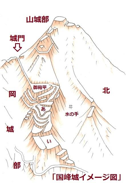 国峰城岡城部