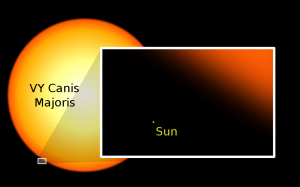 1024px-Sun_and_VY_Canis_Majoris.png