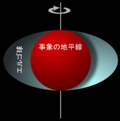 238px-Ergosphere_ja.png