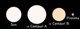 320px-Alpha_Centauri_relative_sizes.png