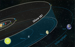 320px-Gliese_581_system_compared_to_solar_system.jpg
