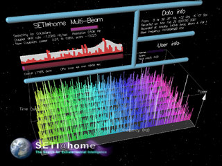 320px-SETI@home_Multi-Beam_screensaver.jpg