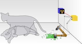 320px-Schrodingers_cat.png