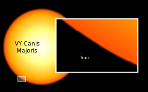 320px-Sun_and_VY_Canis_Majoris.png