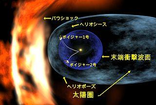 320px-Voyager_1_entering_heliosheath_region-ja.jpg