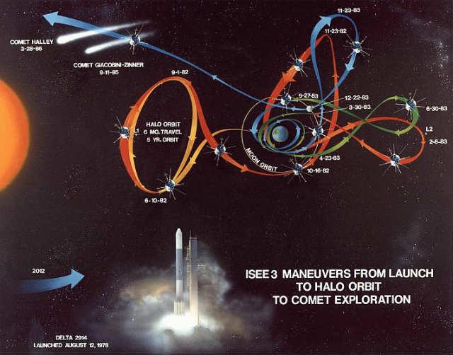ISEE3-ICE-trajectory.jpg
