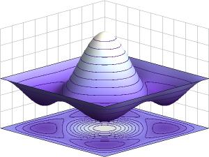 Symmetricwave2.png
