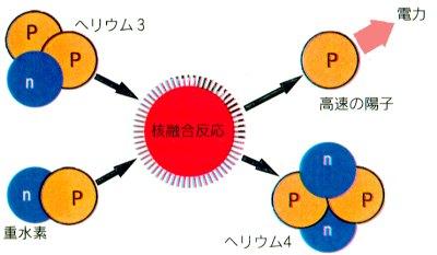 herium3.jpg