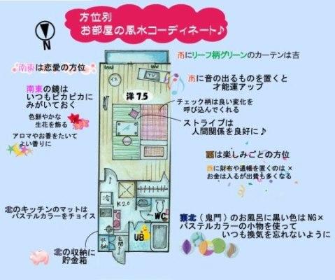 風水コーディネート(賃貸)1