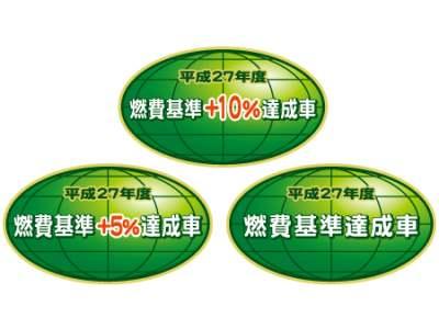 平成27年度燃費基準のロゴ