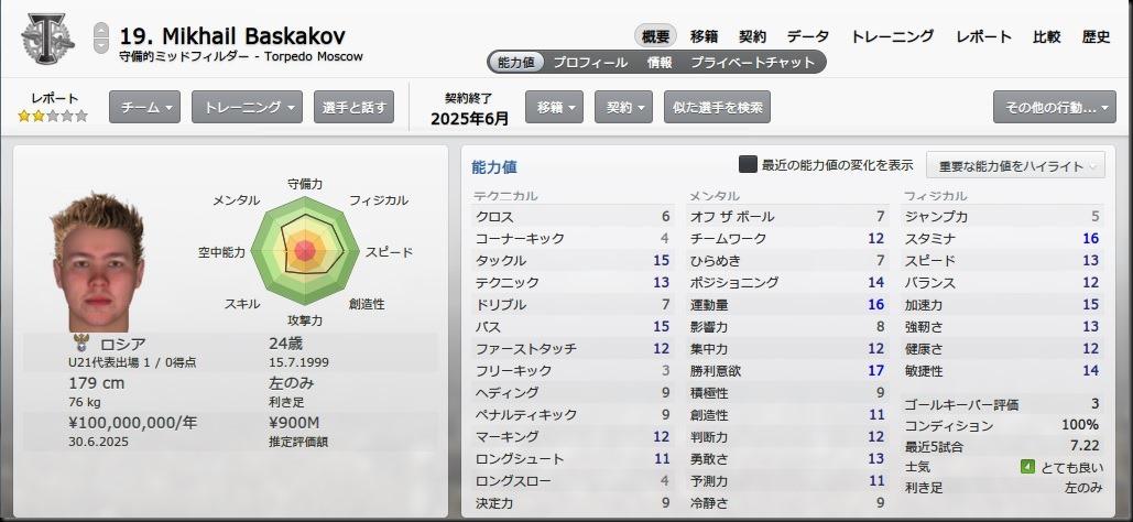 Baskakov(2023-2024)