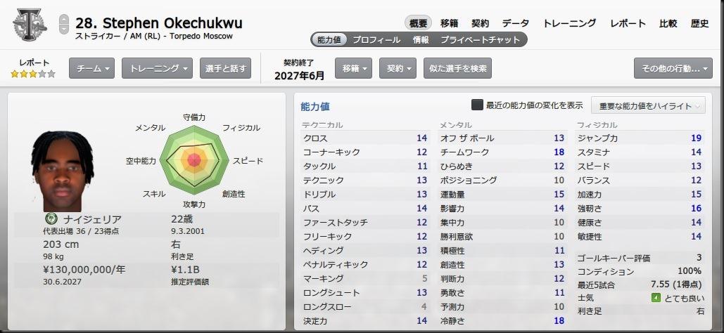 Okechukwu(2023-2024)