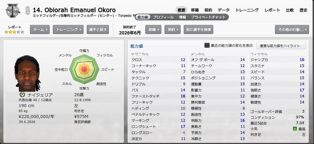 Okoro(2023-2024)