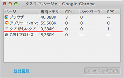 CleanNewTab Chrome拡張 新しいタブ メモリ使用量の節約