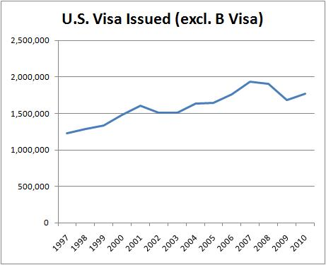 US-Visa-Issued.jpg
