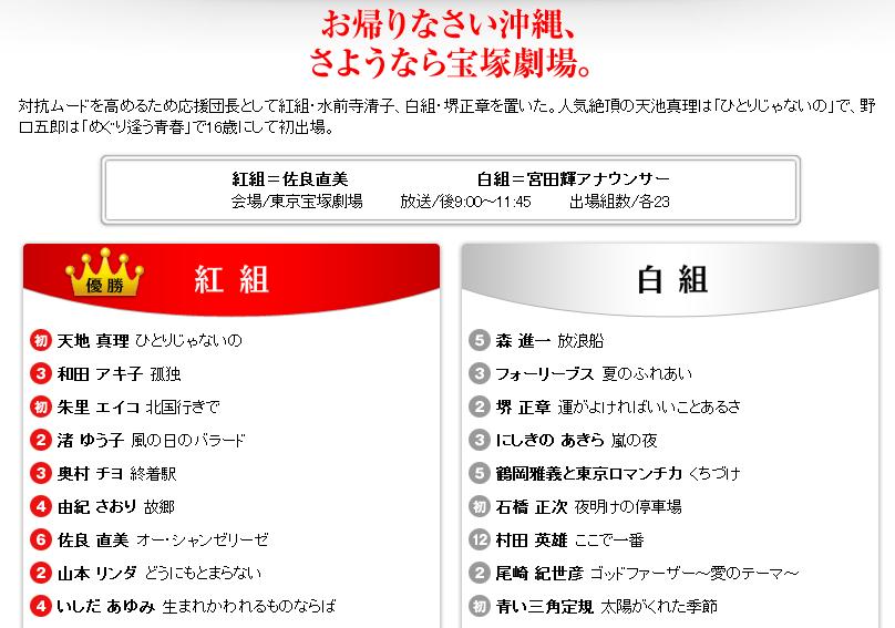 紅白初出場NHKHP003