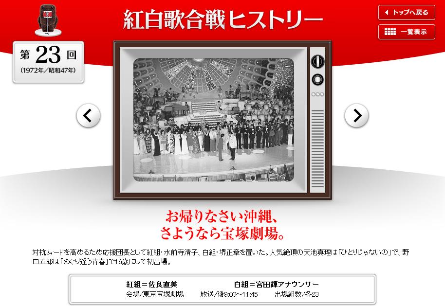 天地真理紅白初出場NHK002