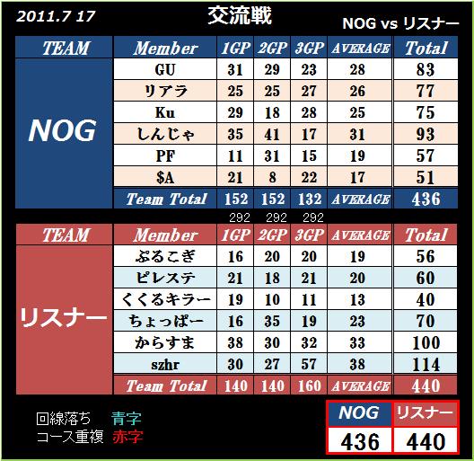 2011 7.17 NOG vs リスナー