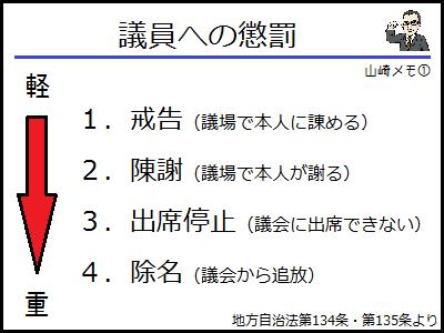 山崎メモ1