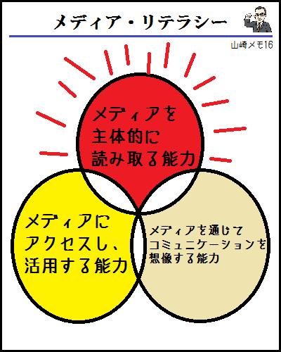 山崎メモ16