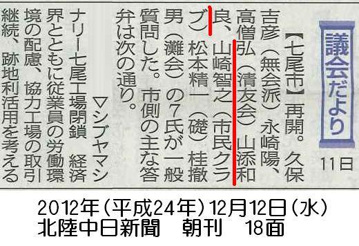 平成24年12月12日(水) 北陸中日新聞 朝刊 18面