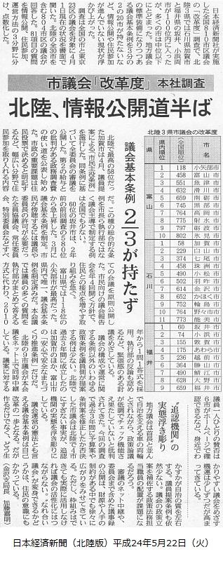 日経新聞・議会改革度ランキング(北陸3県)
