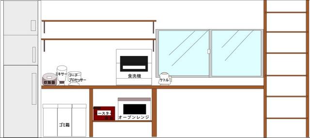 キッチン棚配置