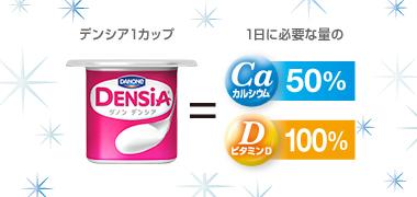ダノンデンシア1カップのカルシウムとビタミンDの量