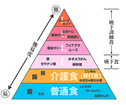 img_piramid.jpg