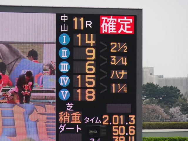 第72回 皐月賞02