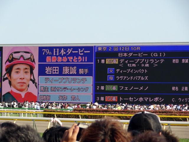 2012日本ダービー28