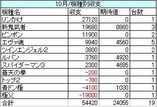 201010_total.jpg