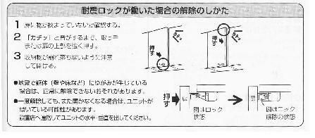 耐震ロック解除_NEW