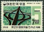 韓国・第2次五カ年計画(インターチェンジ)