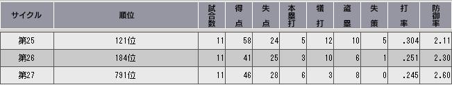 c27_26_25_WT_result.png