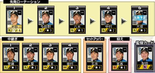c27_p1_d3_pitcher.png
