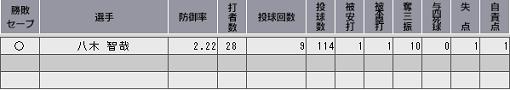 c27_p1_d7_game_73_yagi.png
