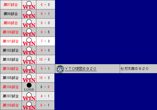 c27_p1_d9_game_all.png