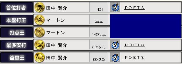 c27_p1_final_b_stats.png