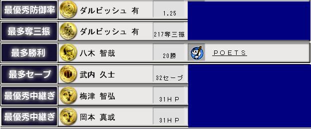c27_p1_final_p_stats.png