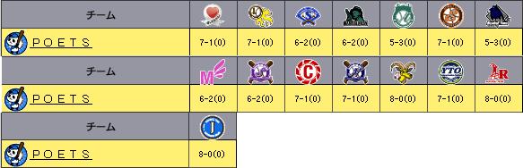 c27_p1_final_vs_result.png