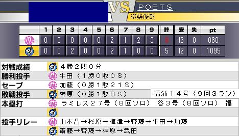 c27_p2_d7_game_84.png