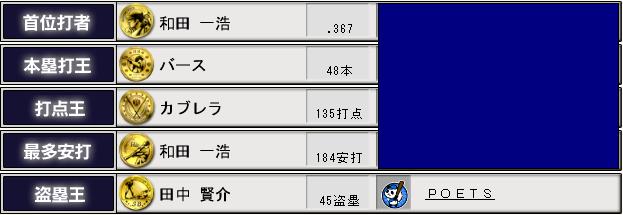 c27_p2_final_b_stats_n.png