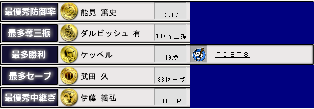 c27_p2_final_p_stats_n.png