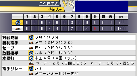 c27_p3_d2_game_15.png