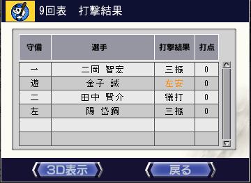 c27_p3_d4_game_48_top_9.png