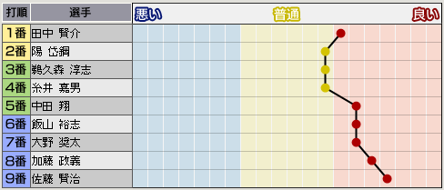 c28_p1_CT_b_condition.png