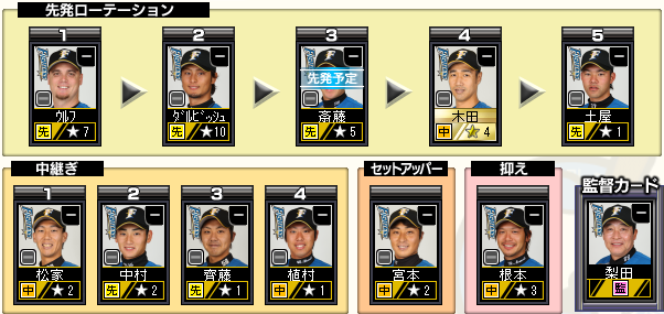 c28_p1_d1_pitcher.png